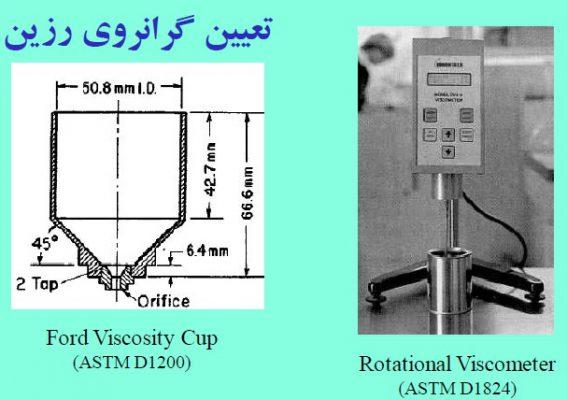 تعیین گرانروی رزین