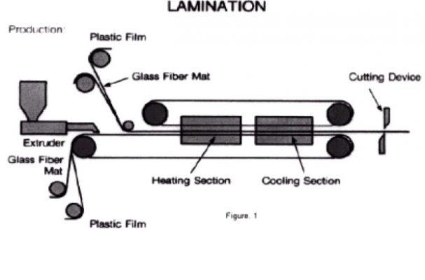 فرایند ساخت GMT بصورت لایه گذاری پیوسته
