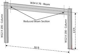 قاب خمشی فولادی با اتصال سطح مقطع تیر کاهش یافته-تکنوپل